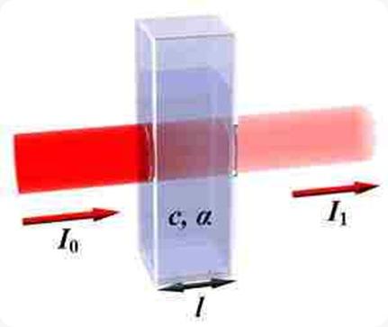 penyerapan cahaya tampak oleh zat dalam sel sampel