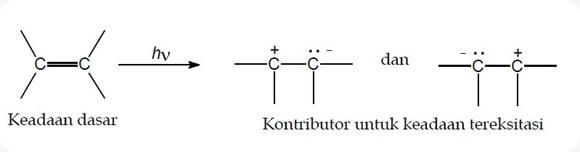 Struktur resonansi keadaan dasar dan eksitasi