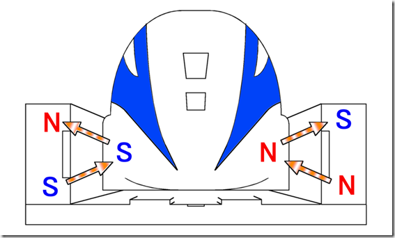 kereta terbang JR_Maglev-Lev