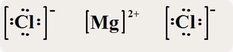 struktur Lewis MgCl2